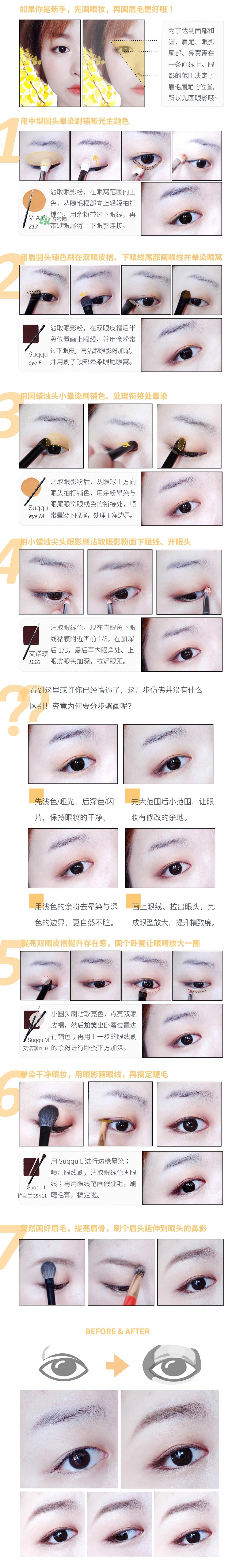 内双眼妆画法及步骤图片 日常内双眼妆的画法